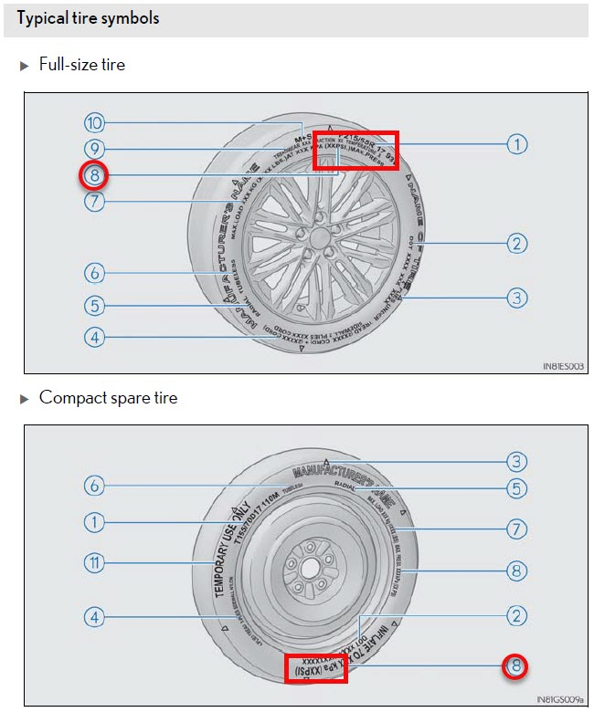 What Is The Proper Way To Check My Vehicle S Tire Pressure